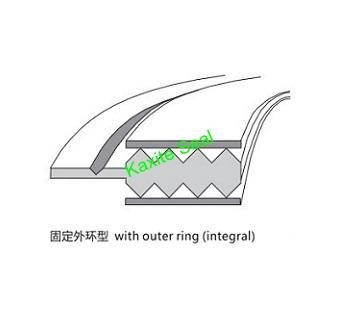 Rondelet e kammprofile me unazë të jashtme integruese